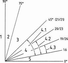 din 18065 geb 228 udetreppen neue treppen norm bm