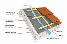 pose ecran sous toiture renovation comment poser un 233 cran de sous toiture