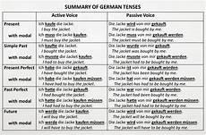 german worksheets verbs 19737 new 317 tenses of verbs worksheet pdf tenses worksheet