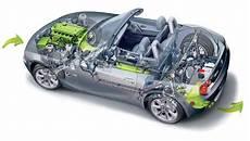 decalaminage moteur a domicile d 233 calaminage nettoyage moteur par hydrog 232 ne flexfuel 224