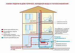 нормы отопления в коммерческом помещении