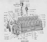 Chevy 216 Engine  Straight Six Engines Pinterest