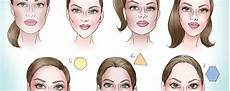 Hairstyle According To Shape