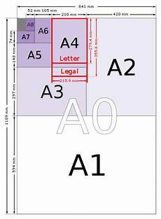 a paper sizes a0 a1 a2 a3 a4 a5 a6 a7 a8 a9 a10