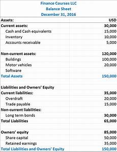 balance sheet explanation assets liabilities equity exles