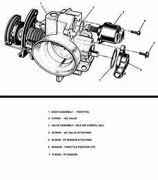 electronic throttle control 1994 chevrolet lumina parental controls repair guides electronic engine controls idle air control iac valve autozone com
