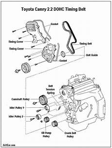I Need A Timing Belt Diagram For A 2000 Camry 2 2 Dohc