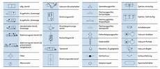elektromagnet berechnen online symbole in der vakuum technik