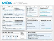 seo cheat sheet 2 2013