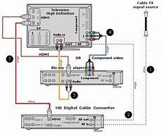 Wiring Diagrams Hookup Hdtv Digital Cable Box