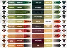 painting guide citadel painting chart part 3 citadel