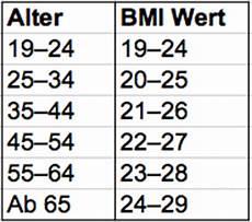 bmi tabelle alter warum der mass index bmi 252 berholt ist