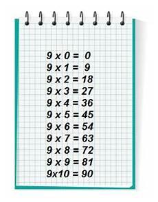 la table de multiplication mobilier table table multiplication 9