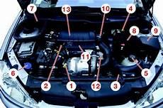 Liquide De Refroidissement Peugeot 206 Votre Site