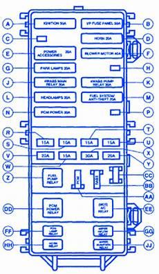 1994 ranger fuse box diagram ford ranger ii 1997 fuse box block circuit breaker diagram 187 carfusebox