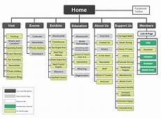 site map exles