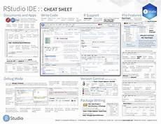 cheatsheets rstudio