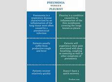 how to treat viral pneumonia
