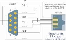 ekf compactpci products cu4 serial interface english