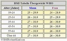 bmi tabelle alter 220 bergewicht was tun bmi rechner