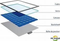 La Premi 232 Re Usine De Recyclage De Panneaux Solaires