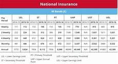 band a national insurance ni tables brightpay documentation