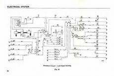 Wiring Diagrams Early Cars Spitfire Gt6 Forum