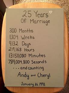 Ideas For 25th Wedding Anniversary For Husband