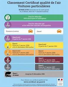 certificat de l air pollution de l air gouvernement fr