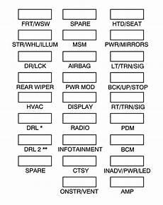 gmc fuse panel diagram gmc acadia 2007 2008 fuse box diagram auto genius