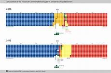 house of commons seating plan government formation 2015 live blog day 3 the