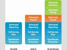 Quickbooks Enterprise To Quickbooks Pro 2020 Conversion 2020 Lowest Price