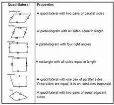 quadrilaterals solutions exles worksheets games
