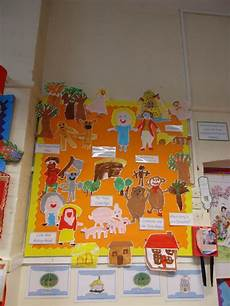 tale lesson ks2 15018 traditional tales character display classroom display story three pigs read gingerbread
