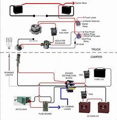 Rv Converter Wiring Diagram In Cer Battery Images