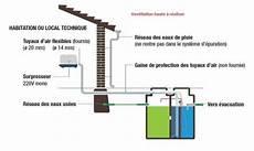 Fonctionnement Micro Station D épuration Individuelle Sorin Constructions Sarl Et Assainissement 44 49 53 72