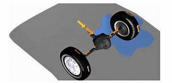 What Is A Differential And How It Works  PakWheels Blog