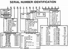 Ford Australia Vin Decoder Chart Repair Guides Serial Number Identification Vehicle