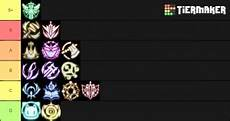 ragnarok mobile 3rd tier list community rank