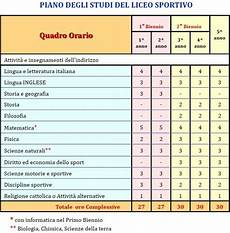 test ingresso inglese liceo scientifico test d ingresso liceo linguistico 28 images test d