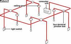 junction box radial lighting wiring plano instalacion