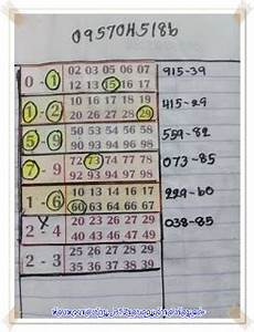 thai lottery non miss sure winning tips for 16 may 2018