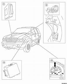 old car owners manuals 2006 ford explorer security system 98 expedition xlt i can not start the vehicle the security system has taken control and wont