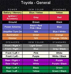 Toyota Vehicle Wiring Colour Codes