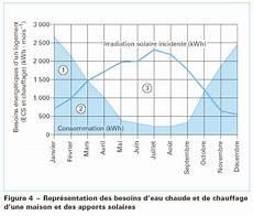 prix d un panneau photovoltaique au m2 rentabilit 233 panneau photovoltaique energies naturels