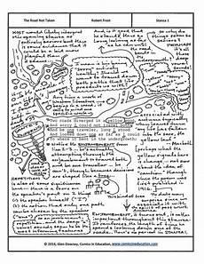 poetry analysis worksheet for the road not taken 25514 visual brainstorming the road not taken robert