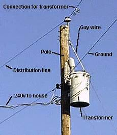 transformers and distance power transmission