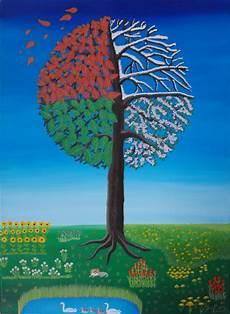 Vier Jahreszeiten Malvorlagen Ninjago Bild Baum Wiese Himmel Blumen Daniela Wesseling