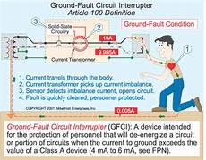 Nec Gfci Circuit Breaker Wiring Diagram by Electrical Hazard Arc Flash Mitigation And Article 80 Of