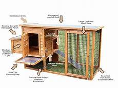chook house plans denny yam free easy chicken coop blueprints